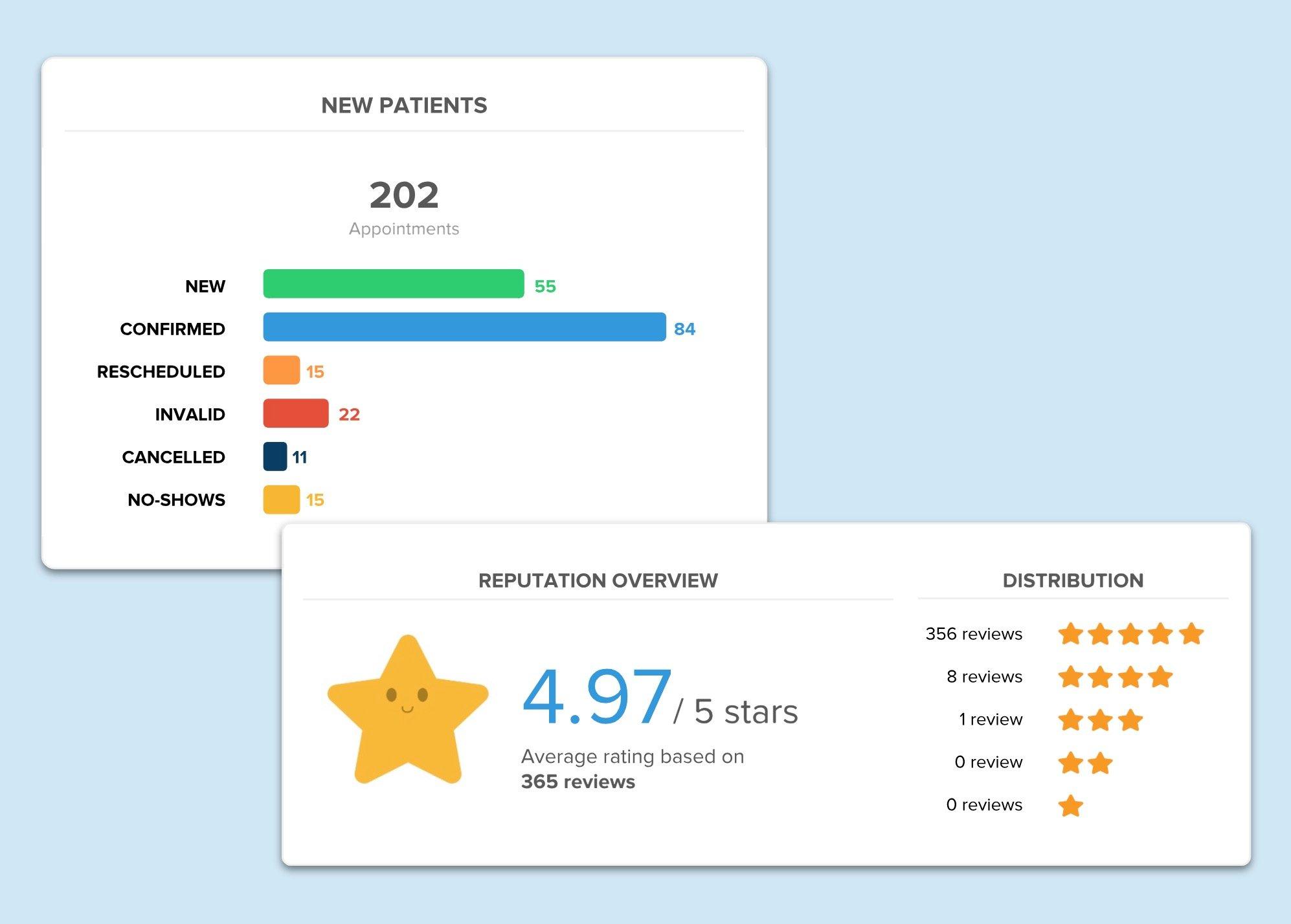practicebeat-customer-insights
